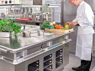 市場行情不景氣 廚具設備企業作何反思